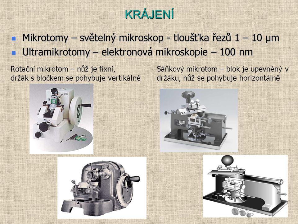 KRÁJENÍ Mikrotomy – světelný mikroskop - tloušťka řezů 1 – 10 μm Mikrotomy – světelný mikroskop - tloušťka řezů 1 – 10 μm Ultramikrotomy – elektronová mikroskopie – 100 nm Ultramikrotomy – elektronová mikroskopie – 100 nm Sáňkový mikrotom – blok je upevněný v držáku, nůž se pohybuje horizontálně Rotační mikrotom – nůž je fixní, držák s bločkem se pohybuje vertikálně