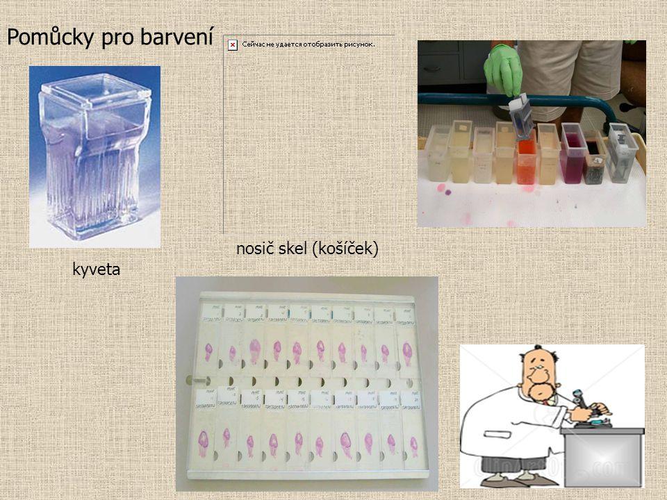 kyveta nosič skel (košíček) Pomůcky pro barvení