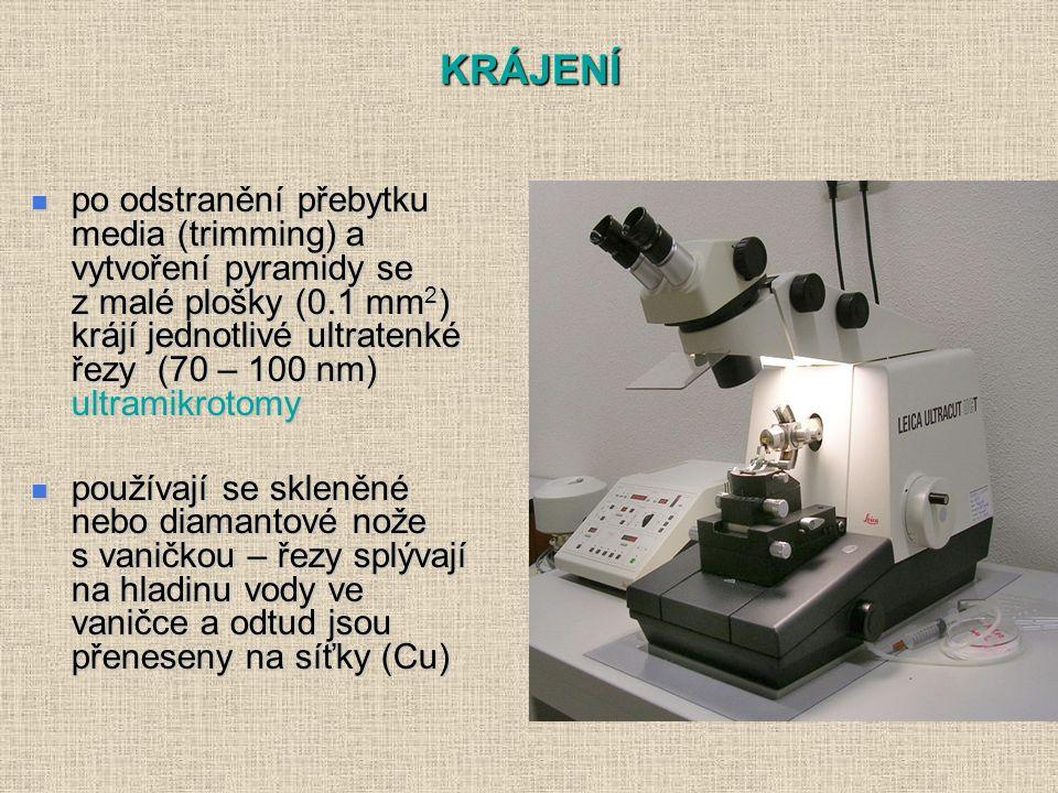 KRÁJENÍ po odstranění přebytku media (trimming) a vytvoření pyramidy se z malé plošky (0.1 mm 2 ) krájí jednotlivé ultratenké řezy (70 – 100 nm) ultramikrotomy po odstranění přebytku media (trimming) a vytvoření pyramidy se z malé plošky (0.1 mm 2 ) krájí jednotlivé ultratenké řezy (70 – 100 nm) ultramikrotomy používají se skleněné nebo diamantové nože s vaničkou – řezy splývají na hladinu vody ve vaničce a odtud jsou přeneseny na síťky (Cu) používají se skleněné nebo diamantové nože s vaničkou – řezy splývají na hladinu vody ve vaničce a odtud jsou přeneseny na síťky (Cu)