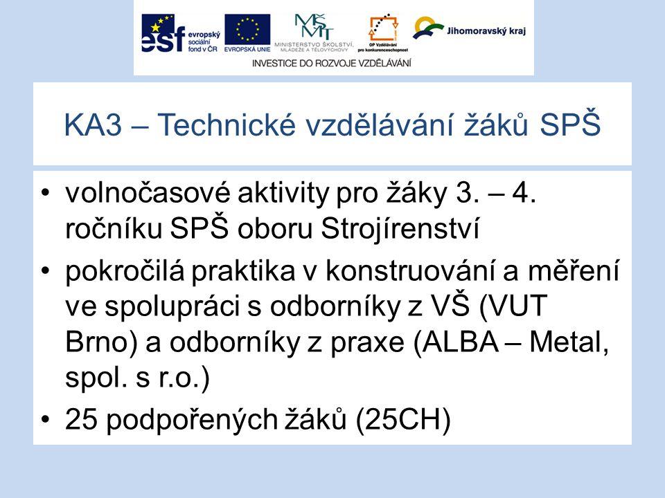 KA3 – Technické vzdělávání žáků SPŠ volnočasové aktivity pro žáky 3.