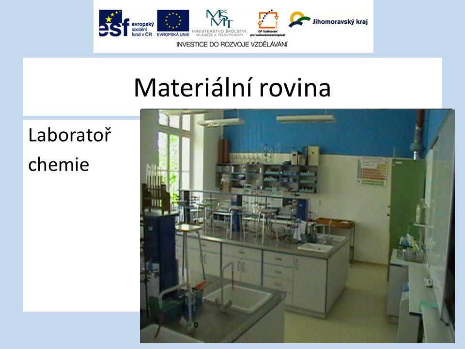 Materiální rovina Laboratoř chemie