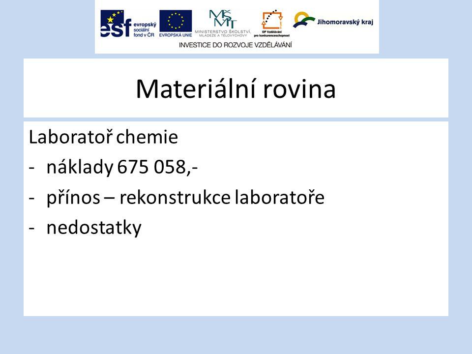 Materiální rovina Laboratoř chemie -náklady 675 058,- -přínos – rekonstrukce laboratoře -nedostatky