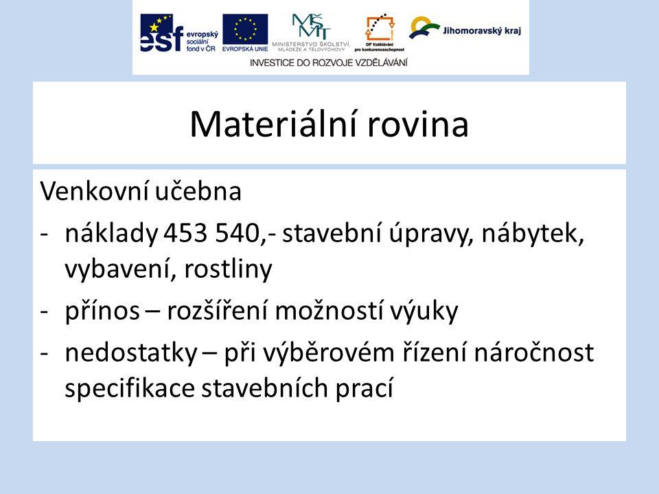 Materiální rovina Venkovní učebna -náklady 453 540,- stavební úpravy, nábytek, vybavení, rostliny -přínos – rozšíření možností výuky -nedostatky – při