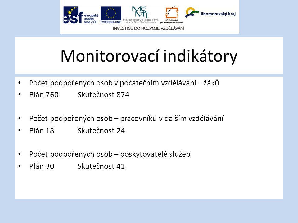 Monitorovací indikátory Počet podpořených osob v počátečním vzdělávání – žáků Plán 760Skutečnost 874 Počet podpořených osob – pracovníků v dalším vzdě