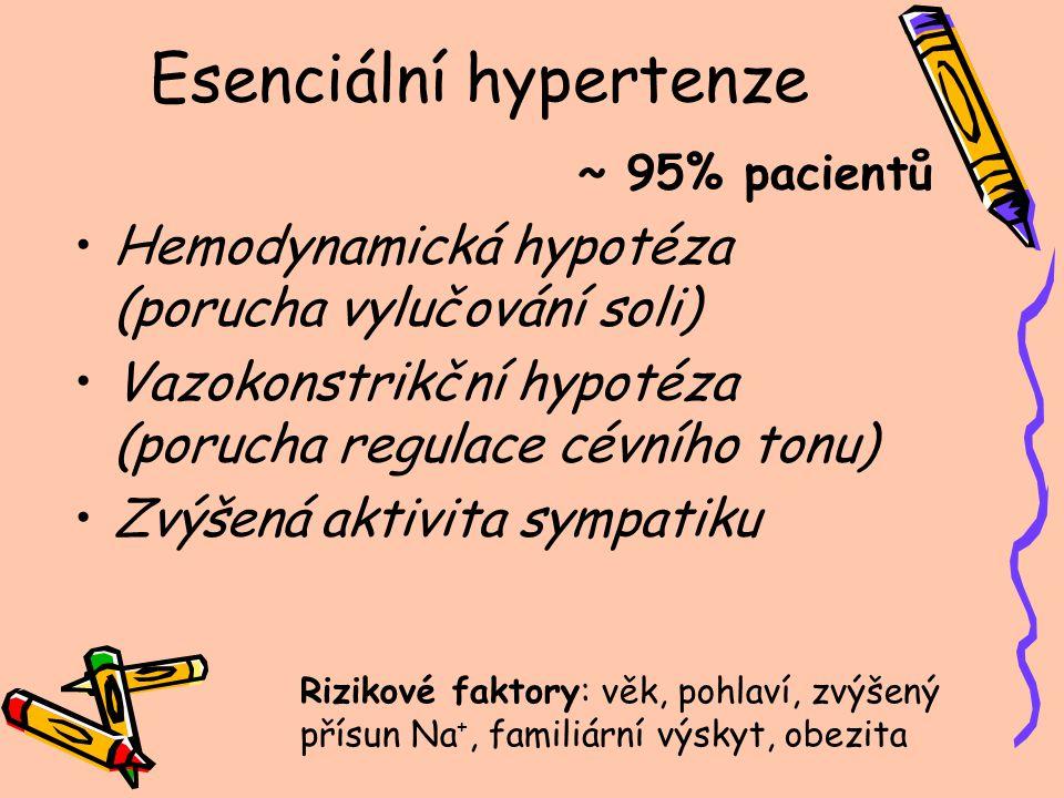 Esenciální hypertenze ~ 95% pacientů Hemodynamická hypotéza (porucha vylučování soli) Vazokonstrikční hypotéza (porucha regulace cévního tonu) Zvýšená