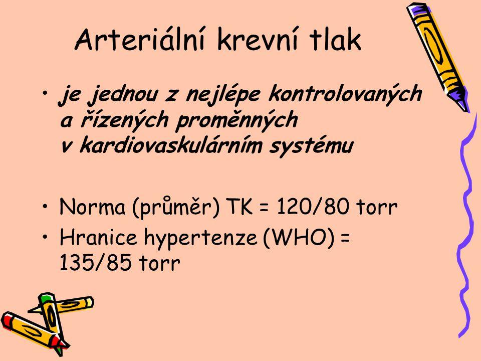 Arteriální krevní tlak je jednou z nejlépe kontrolovaných a řízených proměnných v kardiovaskulárním systému Norma (průměr) TK = 120/80 torr Hranice hy