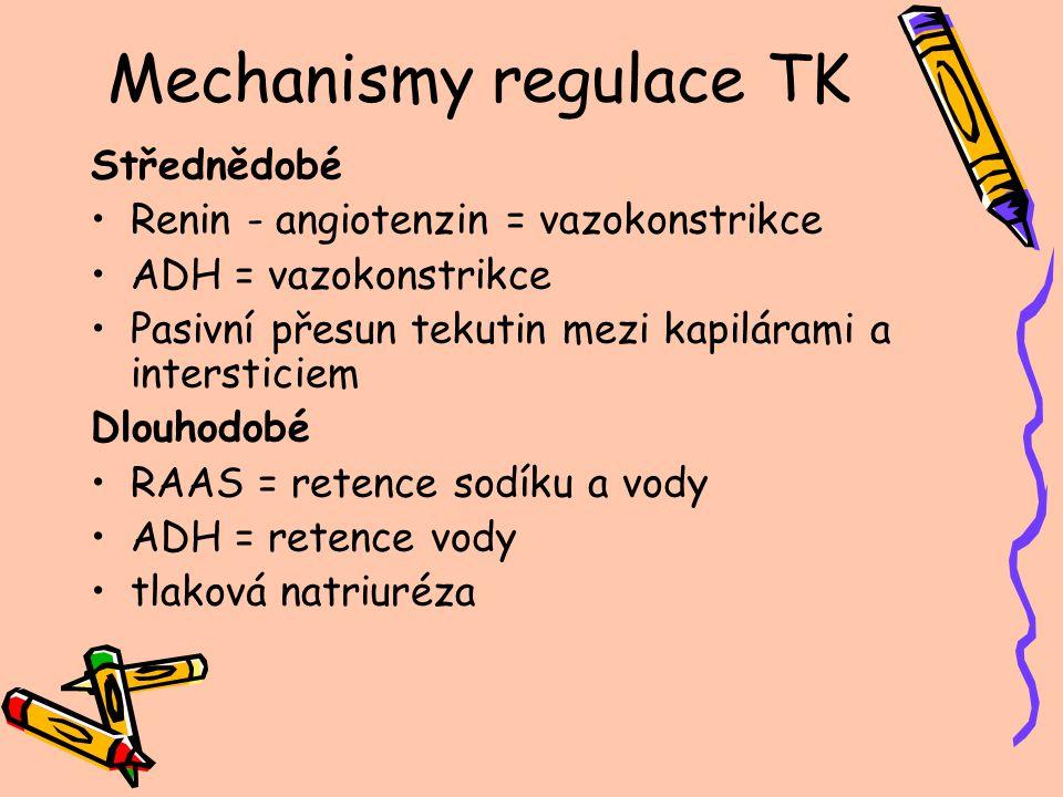 Mechanismy regulace TK Střednědobé Renin - angiotenzin = vazokonstrikce ADH = vazokonstrikce Pasivní přesun tekutin mezi kapilárami a intersticiem Dlo