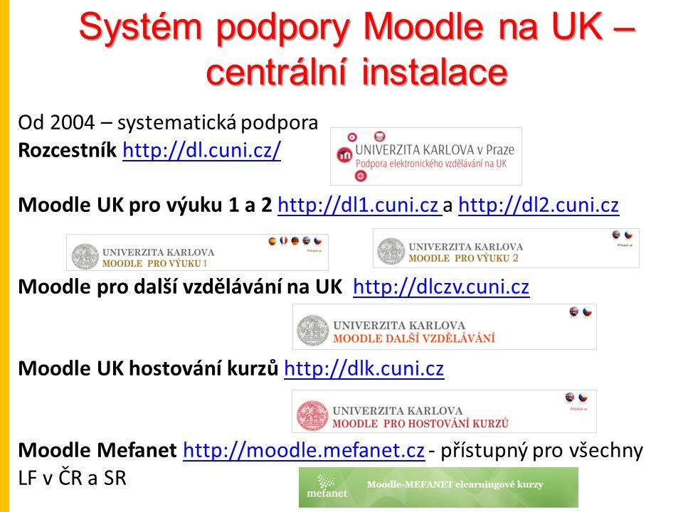 Systém podpory Moodle na UK – centrální instalace Od 2004 – systematická podpora Rozcestník http://dl.cuni.cz/http://dl.cuni.cz/ Moodle UK pro výuku 1