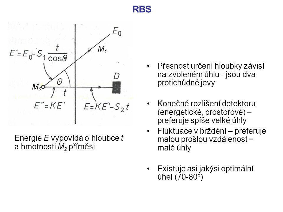 RBS Energie E vypovídá o hloubce t a hmotnosti M 2 příměsi Přesnost určení hloubky závisí na zvoleném úhlu - jsou dva protichůdné jevy Konečné rozliše