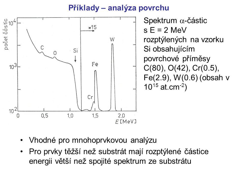Příklady – analýza povrchu Spektrum  -částic s E = 2 MeV rozptýlených na vzorku Si obsahujícím povrchové příměsy C(80), O(42), Cr(0.5), Fe(2.9), W(0.