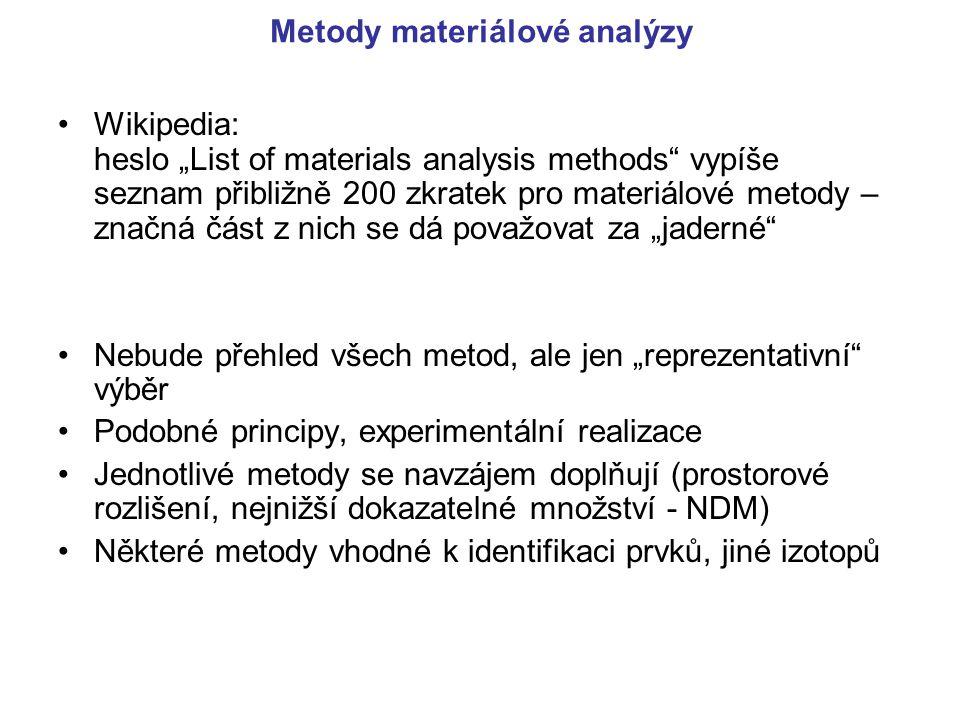 """Metody materiálové analýzy Wikipedia: heslo """"List of materials analysis methods"""" vypíše seznam přibližně 200 zkratek pro materiálové metody – značná č"""