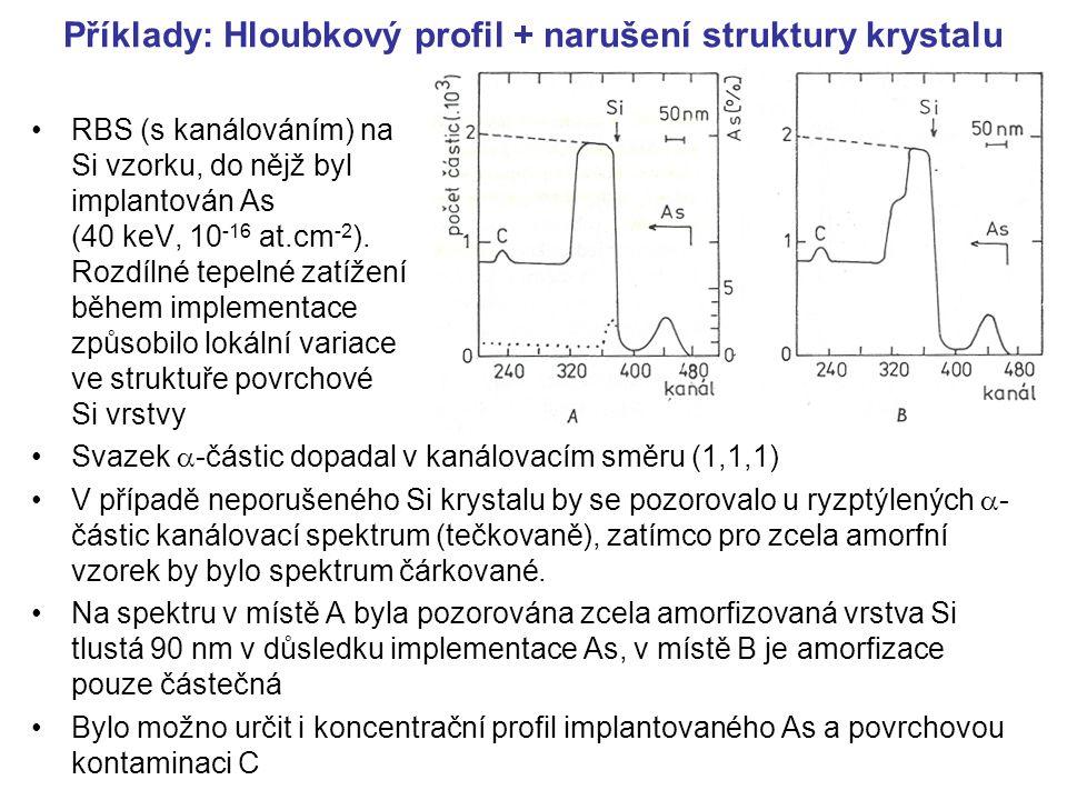 Příklady: Hloubkový profil + narušení struktury krystalu RBS (s kanálováním) na Si vzorku, do nějž byl implantován As (40 keV, 10 -16 at.cm -2 ). Rozd
