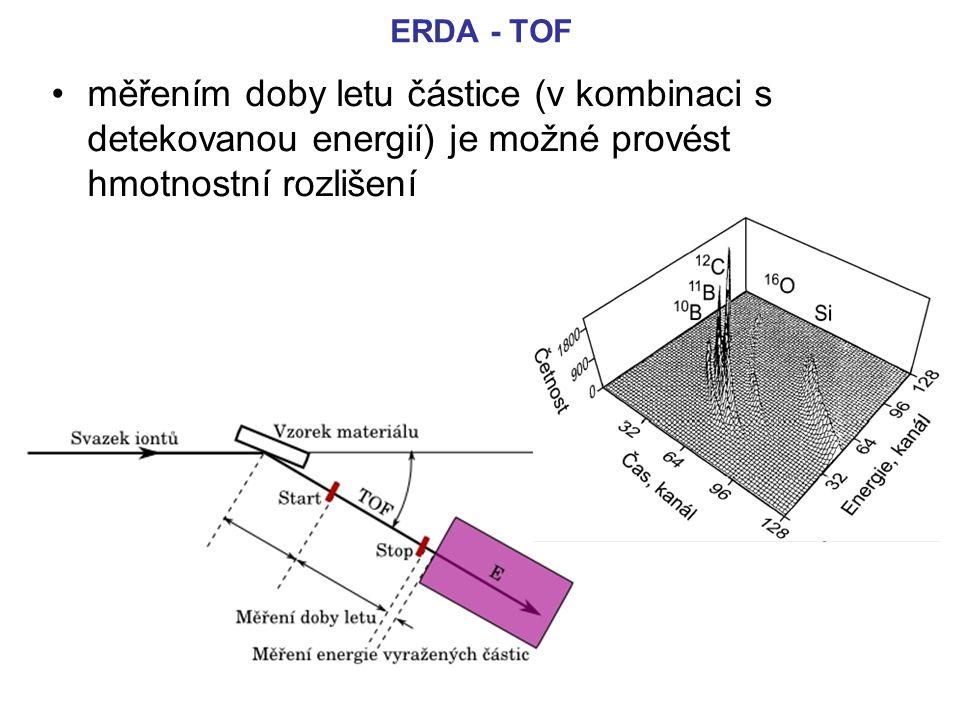ERDA - TOF měřením doby letu částice (v kombinaci s detekovanou energií) je možné provést hmotnostní rozlišení