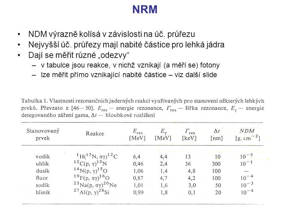 """NRM NDM výrazně kolísá v závislosti na úč. průřezu Nejvyšší úč. průřezy mají nabité částice pro lehká jádra Dají se měřit různé """"odezvy"""" –v tabulce js"""