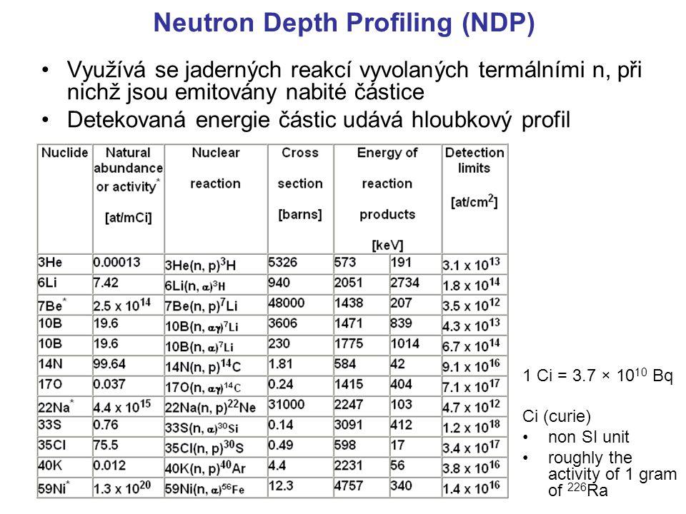 Neutron Depth Profiling (NDP) Využívá se jaderných reakcí vyvolaných termálními n, při nichž jsou emitovány nabité částice Detekovaná energie částic u