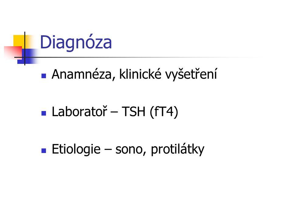 Diagnóza Anamnéza, klinické vyšetření Laboratoř – TSH (fT4) Etiologie – sono, protilátky
