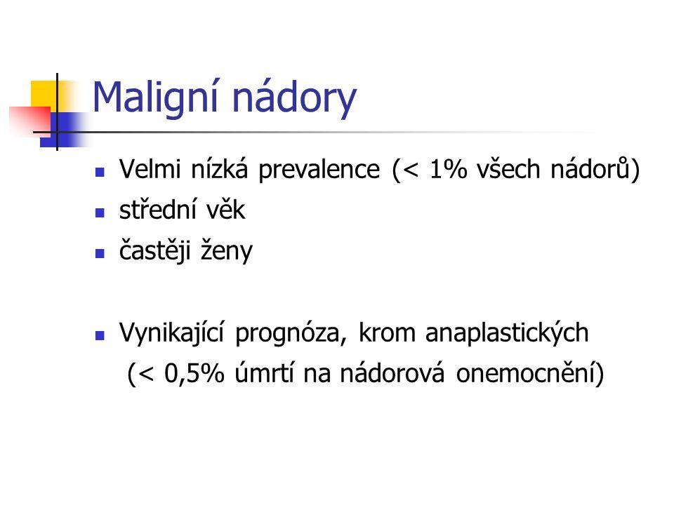 Maligní nádory Velmi nízká prevalence (< 1% všech nádorů) střední věk častěji ženy Vynikající prognóza, krom anaplastických (< 0,5% úmrtí na nádorová