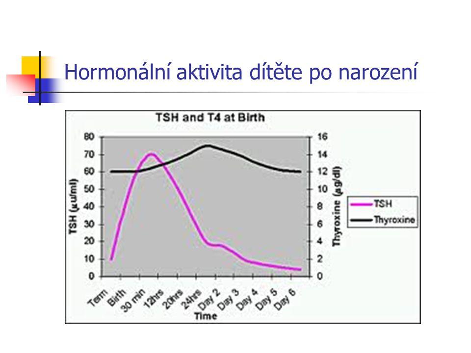 Hormonální aktivita dítěte po narození