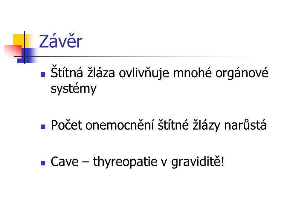 Závěr Štítná žláza ovlivňuje mnohé orgánové systémy Počet onemocnění štítné žlázy narůstá Cave – thyreopatie v graviditě!