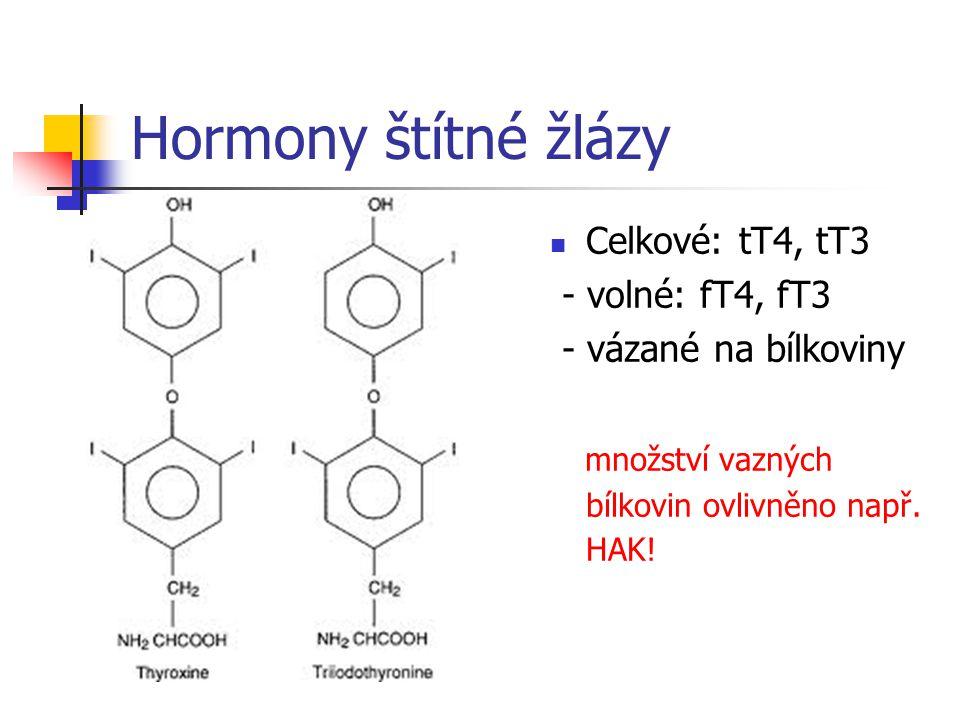 Hormony štítné žlázy Celkové: tT4, tT3 - volné: fT4, fT3 - vázané na bílkoviny množství vazných bílkovin ovlivněno např. HAK!