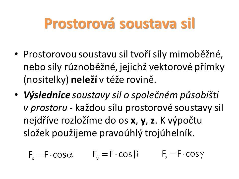 Prostorová soustava sil Prostorovou soustavu sil tvoří síly mimoběžné, nebo síly různoběžné, jejichž vektorové přímky (nositelky) neleží v téže rovině.