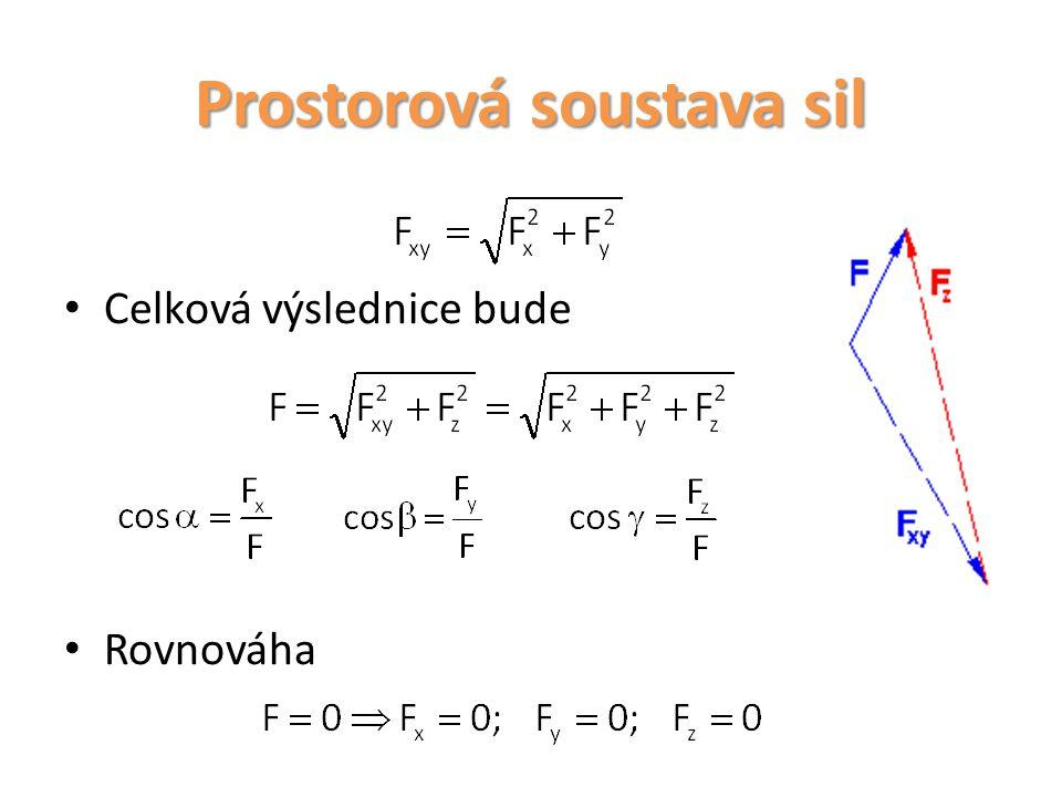 Prostorová soustava sil Celková výslednice bude Rovnováha