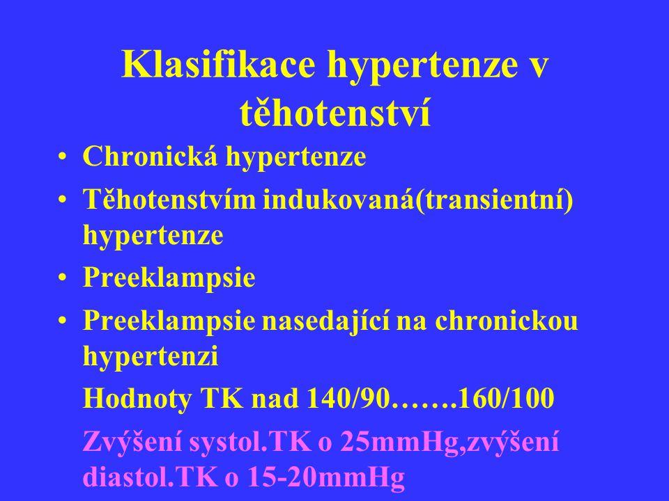 Klasifikace hypertenze v těhotenství Chronická hypertenze Těhotenstvím indukovaná(transientní) hypertenze Preeklampsie Preeklampsie nasedající na chro