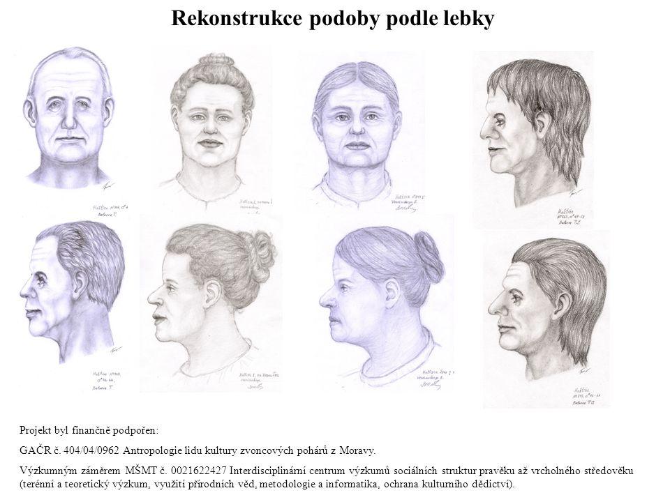 Rekonstrukce podoby podle lebky Projekt byl finančně podpořen: GAČR č. 404/04/0962 Antropologie lidu kultury zvoncových pohárů z Moravy. Výzkumným zám