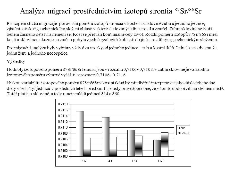 Analýza migrací prostřednictvím izotopů strontia 87 Sr/ 86 Sr Principem studia migrací je porovnání poměrů izotopů stroncia v kostech a sklovině zubů