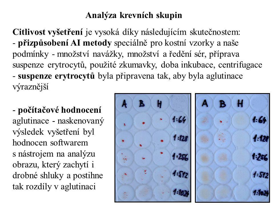 Analýza krevních skupin Citlivost vyšetření je vysoká díky následujícím skutečnostem: - přizpůsobení AI metody speciálně pro kostní vzorky a naše podm