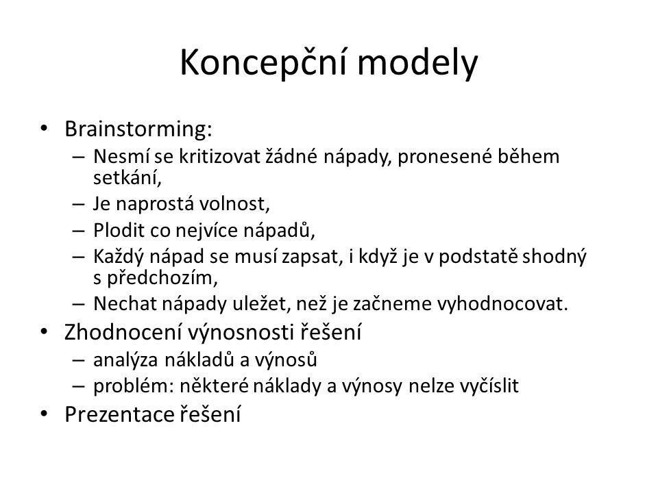 Koncepční modely Brainstorming: – Nesmí se kritizovat žádné nápady, pronesené během setkání, – Je naprostá volnost, – Plodit co nejvíce nápadů, – Každ