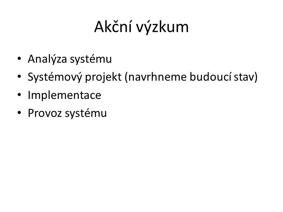 Akční výzkum Analýza systému Systémový projekt (navrhneme budoucí stav) Implementace Provoz systému