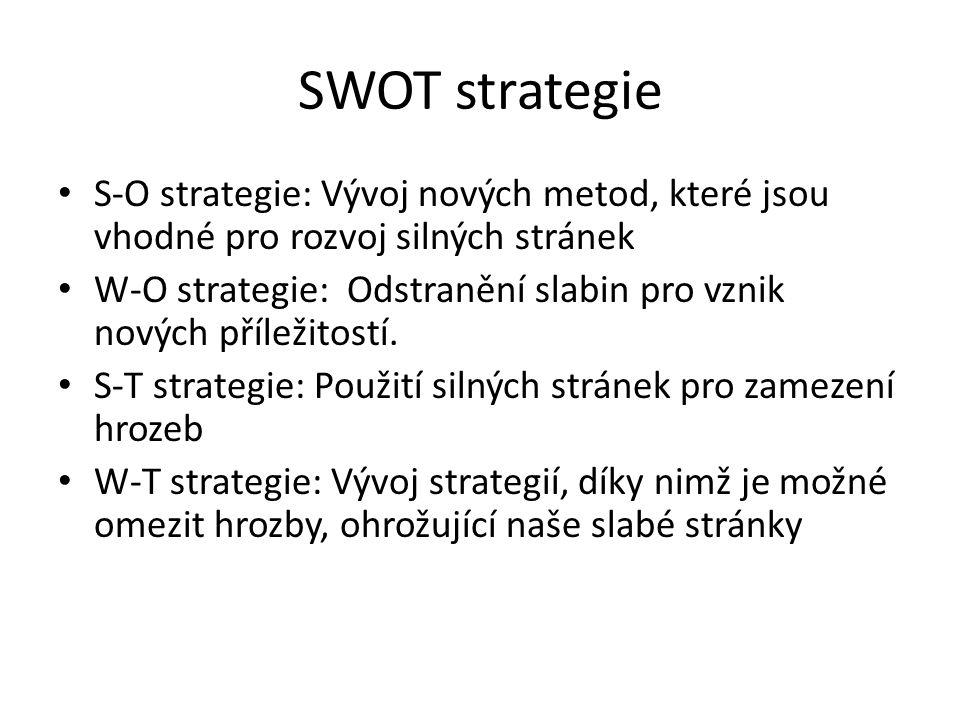 SWOT strategie S-O strategie: Vývoj nových metod, které jsou vhodné pro rozvoj silných stránek W-O strategie: Odstranění slabin pro vznik nových příle
