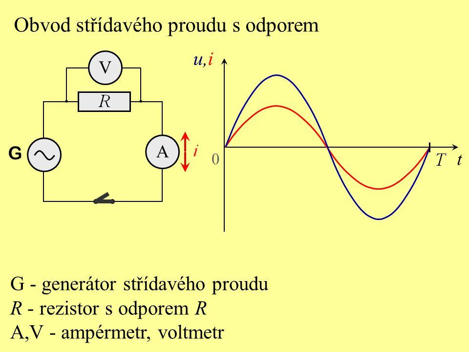 Obvod střídavého proudu s odporem G - generátor střídavého proudu R - rezistor s odporem R A,V - ampérmetr, voltmetr A G V t u,iu,i 0