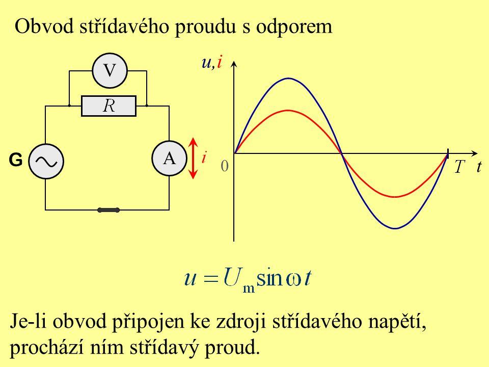Je-li obvod připojen ke zdroji střídavého napětí, prochází ním střídavý proud. A G V t u,iu,i 0 Obvod střídavého proudu s odporem
