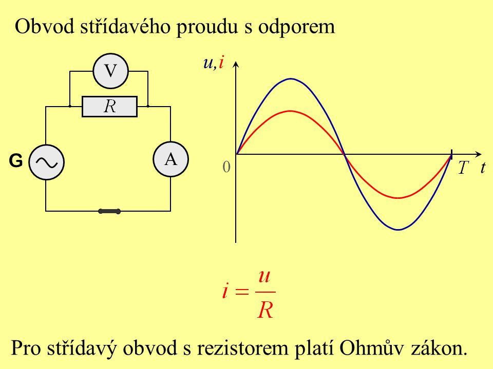 Pro střídavý obvod s rezistorem platí Ohmův zákon. A G V t u,iu,i 0 Obvod střídavého proudu s odporem