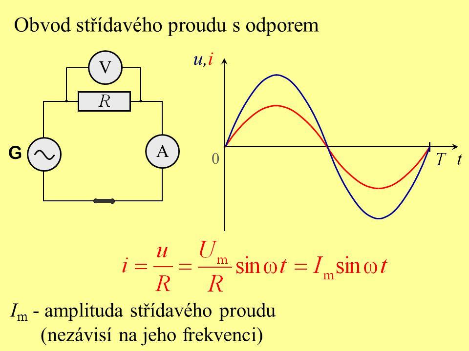 I m - amplituda střídavého proudu (nezávisí na jeho frekvenci) A G V t u,iu,i 0 Obvod střídavého proudu s odporem