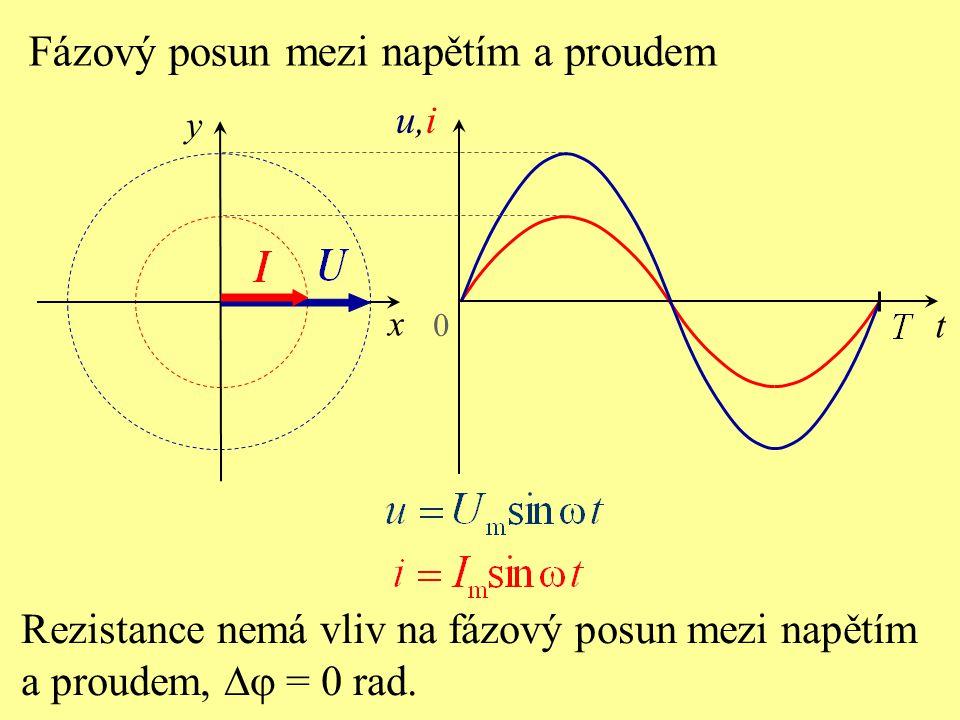 Rezistance nemá vliv na fázový posun mezi napětím a proudem,  = 0 rad. t u,iu,i 0 y x Fázový posun mezi napětím a proudem