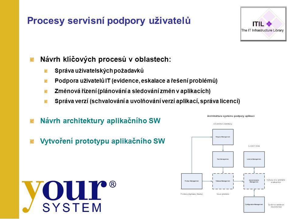 Návrh klíčových procesů v oblastech: Správa uživatelských požadavků Podpora uživatelů IT (evidence, eskalace a řešení problémů) Změnová řízení (plánov
