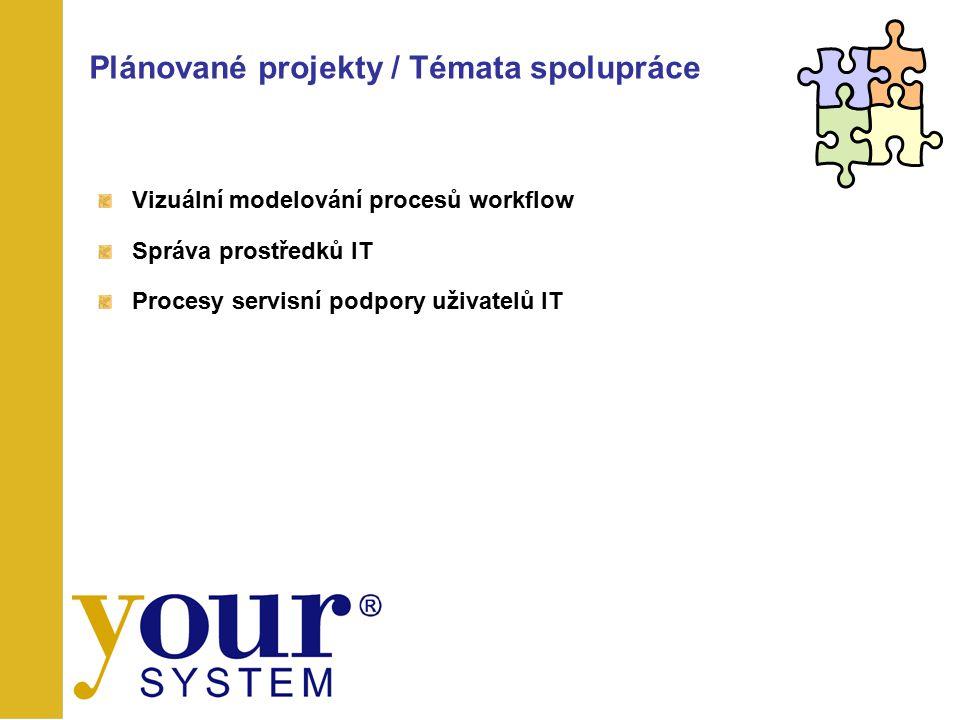 Vizuální modelování procesů workflow Správa prostředků IT Procesy servisní podpory uživatelů IT Plánované projekty / Témata spolupráce