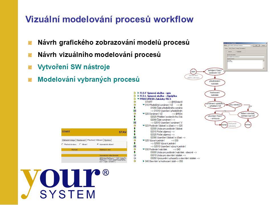 Návrh grafického zobrazování modelů procesů Návrh vizuálního modelování procesů Vytvoření SW nástroje Modelování vybraných procesů Vizuální modelování