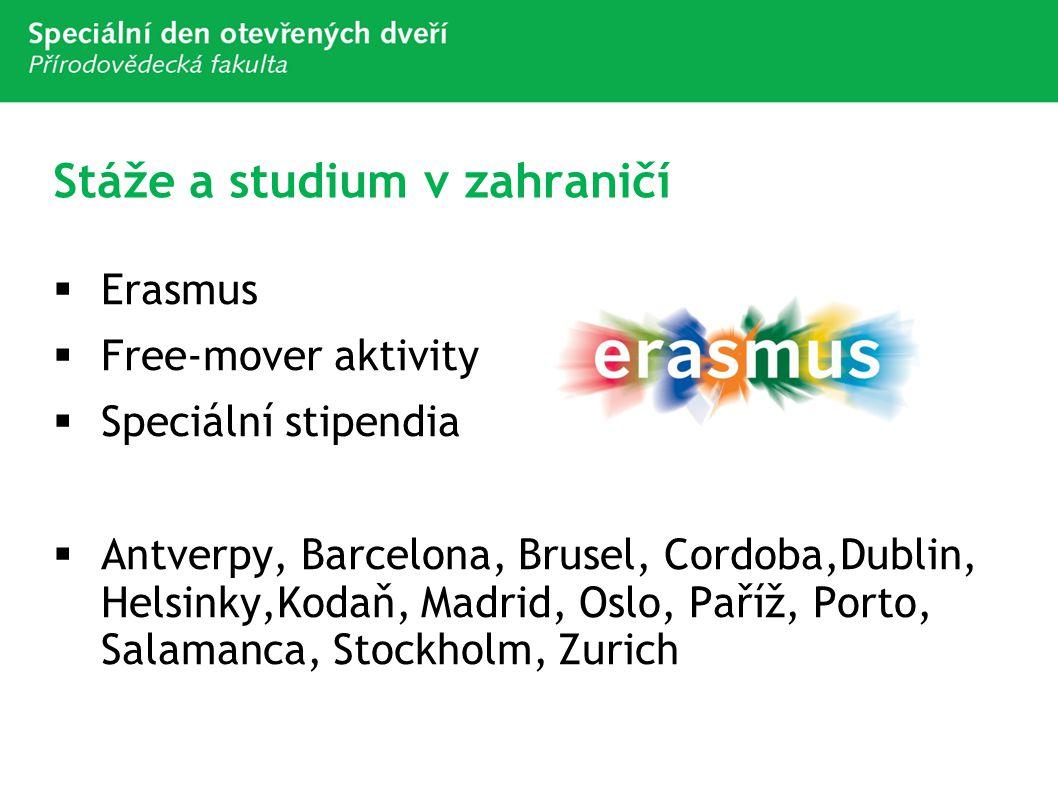 Stáže a studium v zahraničí  Erasmus  Free-mover aktivity  Speciální stipendia  Antverpy, Barcelona, Brusel, Cordoba,Dublin, Helsinky,Kodaň, Madri
