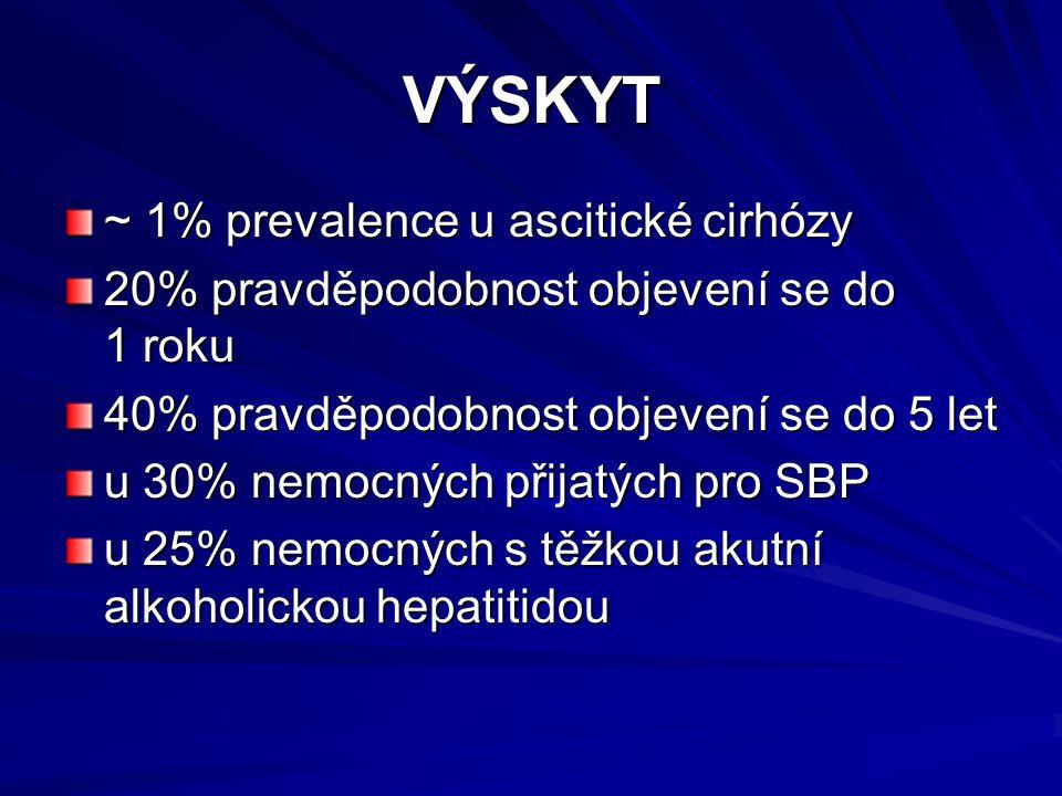 VÝSKYT ~ 1% prevalence u ascitické cirhózy 20% pravděpodobnost objevení se do 1 roku 40% pravděpodobnost objevení se do 5 let u 30% nemocných přijatých pro SBP u 25% nemocných s těžkou akutní alkoholickou hepatitidou