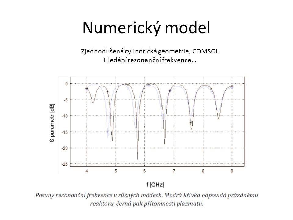 Numerický model Zjednodušená cylindrická geometrie, COMSOL Hledání rezonanční frekvence…