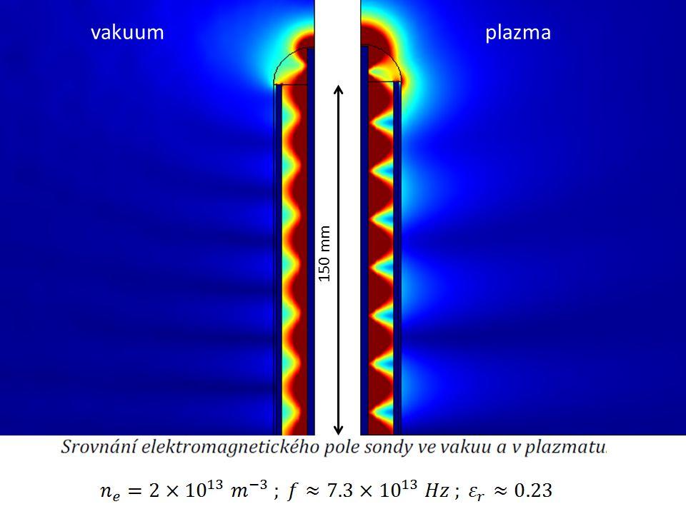 150 mm vakuumplazma
