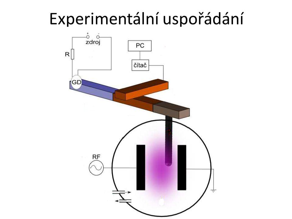 Shrnutí funkční metoda měření hustoty plazmatu, lineární závislost konstrukce na míru použitým frekvencím a typu plazmatu nižší náklady prostor pro optimalizaci a další výzkum