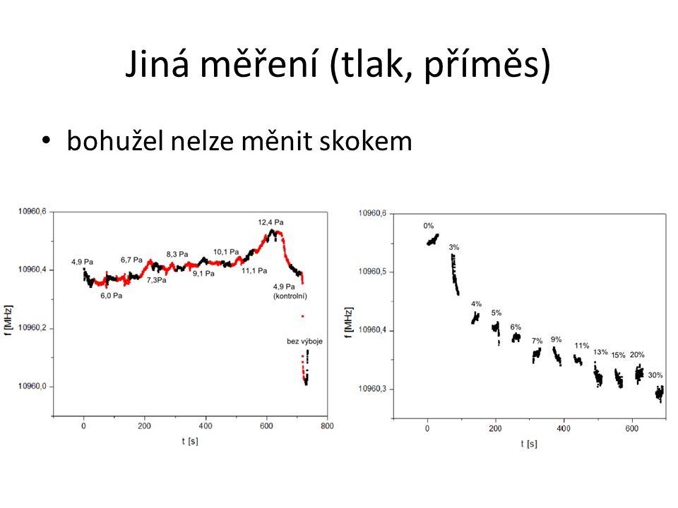 Jiná měření (tlak, příměs) bohužel nelze měnit skokem