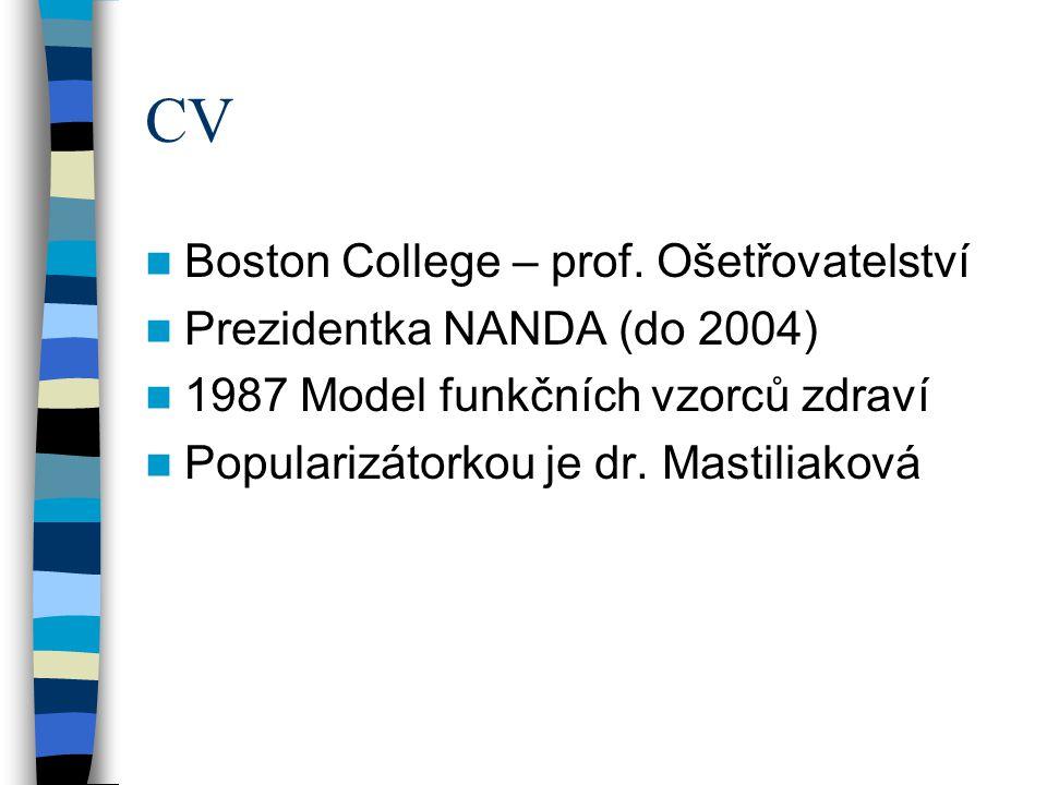 CV Boston College – prof. Ošetřovatelství Prezidentka NANDA (do 2004) 1987 Model funkčních vzorců zdraví Popularizátorkou je dr. Mastiliaková