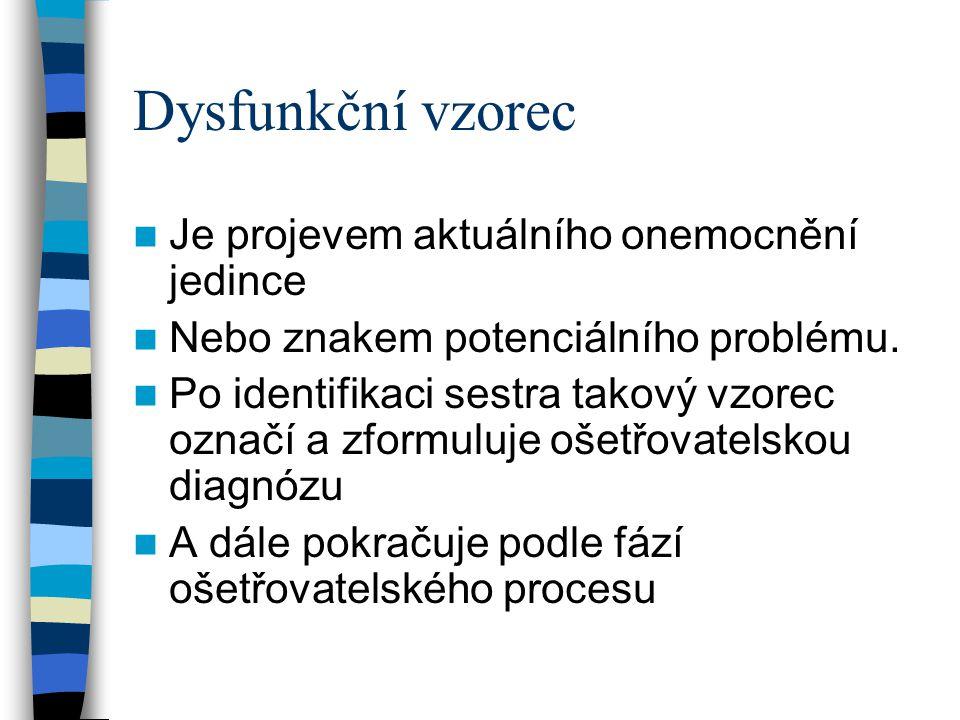 Dysfunkční vzorec Je projevem aktuálního onemocnění jedince Nebo znakem potenciálního problému. Po identifikaci sestra takový vzorec označí a zformulu