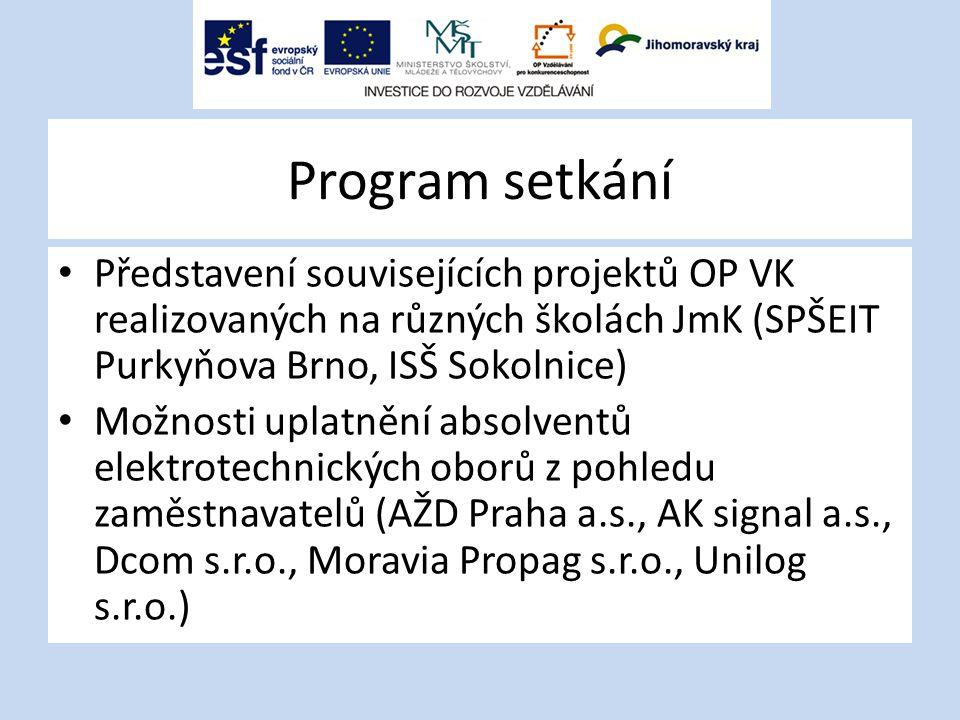 Program setkání Představení souvisejících projektů OP VK realizovaných na různých školách JmK (SPŠEIT Purkyňova Brno, ISŠ Sokolnice) Možnosti uplatněn
